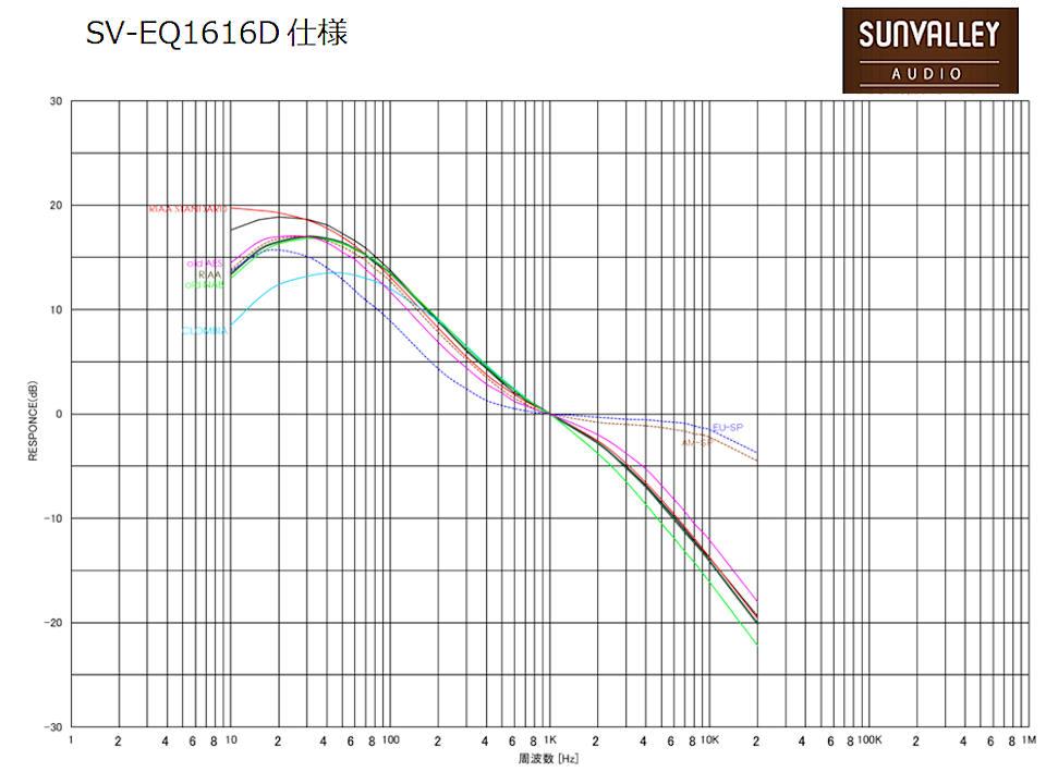 SV-EQ1616D_3